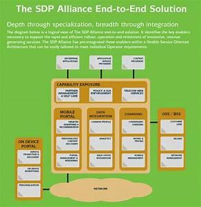 The Sdp Alliance  U0026gt  Downloads