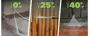 Amazon Com   Greenworks Gpw2001 2000 Psi Horz Prs Washer