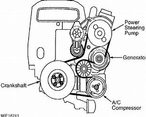 Volvo 960 Drive Belt Routing Service Manual