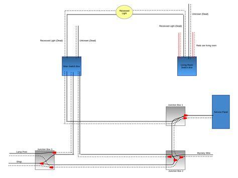 electrical wiring sndbq junction box wiring diagram 83