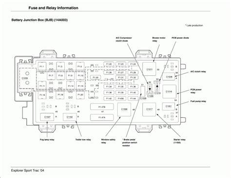 Fuse Panel Ford Explorer Wiring Diagram