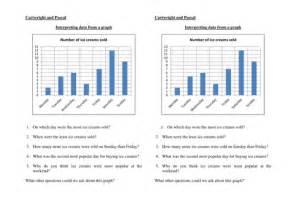 printables interpreting data worksheet kigose thousands