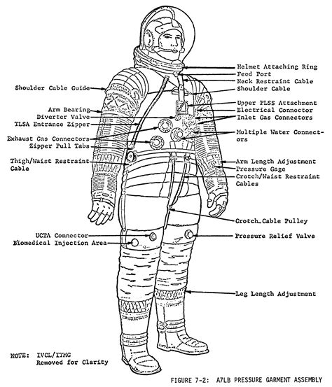 Space Suit Diagram (page 2) - Pics about space