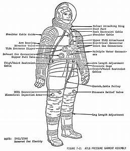 apollo a7lb suit With space suit diagram