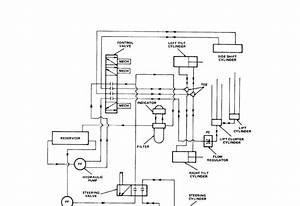 Hydraulic Elevator Wiring Diagram