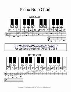 Capo Chart Guitar Pdf