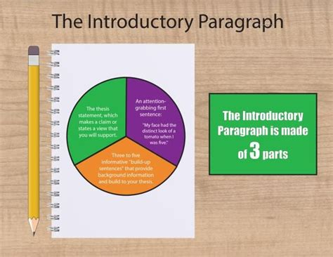 How To Write The Perfect Introduction Of An Essay Books