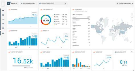 facebook template  marketing dashboard