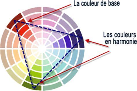simulateur couleur cuisine comment associer les couleurs des murs meilleures images