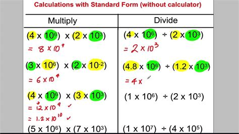 Gcse Revision Video 22  Standard Form Youtube
