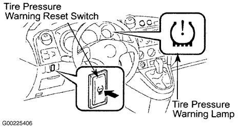 2011 toyota camry tire pressure light reset reset tpm system on 2005 toyota corolla motor vehicle