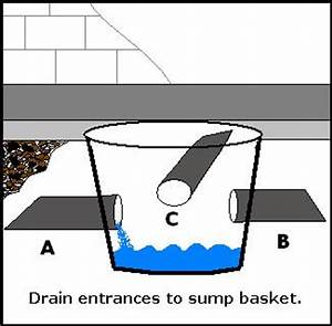 Radon Sump Systems