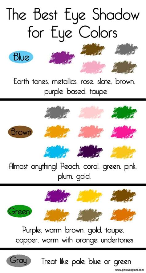 eyeshadow colors what eye shadow colors go well with eye colors a month of