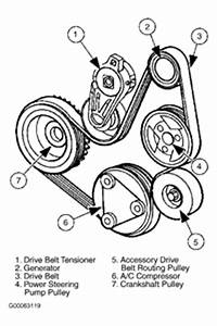 serpentine belt diagram ford escort wagon lx 1996 19 l With belt diagram ford 302 serpentine belt diagram timing belt diagram ford
