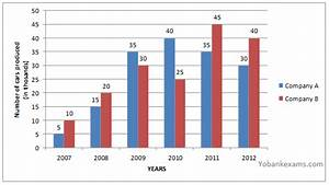 Data analysis and interpretation tricks-bar-chart diagrams ...