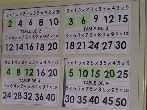 apprentissage entra 238 nement tables addition multiplication soustraction ressources pour le ce2