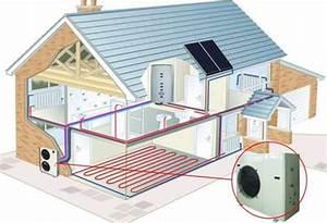 Pompe à Chaleur Aérothermique : tout ce qu 39 il faut savoir sur la pompe chaleur ~ Premium-room.com Idées de Décoration