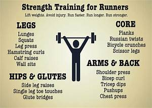 Body Weight Strength Training For Runners  Circuit Training Routines For Seniors  Exercise For