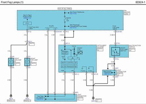 Have Kia Sorrento Want Change The Wiring