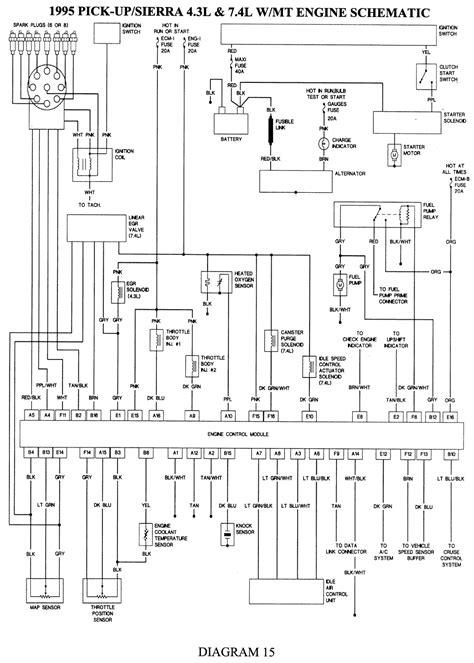 gmc   starter wiring diagram