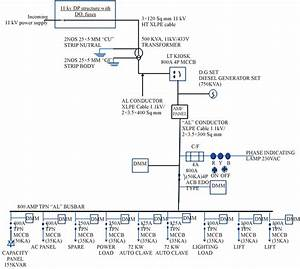 Optimisation Of Electrical Distribution System By Using