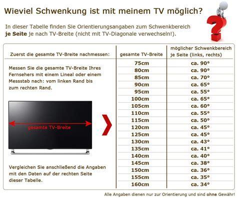 65 Zoll Fernseher Mase Hausdesign LED LCD Plasma TV