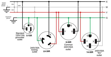 p wiring diagram  wiring diagram