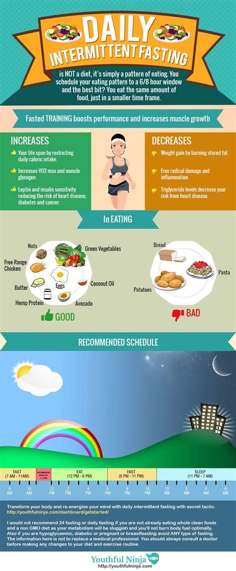 intermittent fasting diet reddit