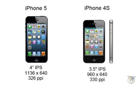 iphone 5 screen dimensions iphone 5 vs iphone 4s how the specs compare geek com Iphon
