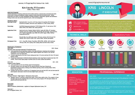 Infographic Resume Free by Sles Infographic Resume