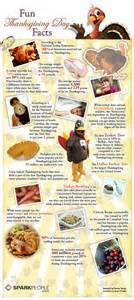 thanksgiving facts from hess and vanlandschoot orthodontics riverview lithia fl