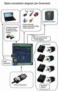 Cnc Breakout Board Wiring Diagram Awesome