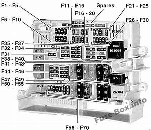 Fuse Box Diagram Bmw 3 E91  E92  E93  2005