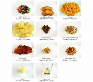 Calorieen vrouw dagelijks