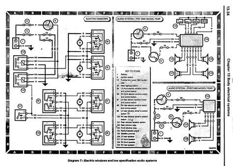 1998 Land Rover Discovery Wiring Diagram by электросхема Land Rover Discovery схема электрооборудования