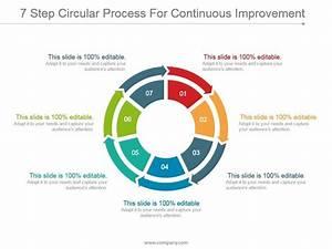 7 Step Circular Process For Continuous Improvement Ppt