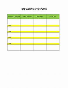 Swot Template Excel Download A Free Gap Analysis Template Formfactory