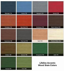Wood Stain Colors In 2020 Interior Wood Stain Colors