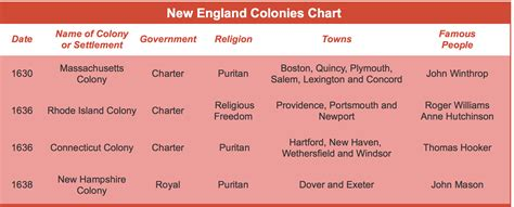 New England Colonies. Dentist Grand Junction Co Richard Nixon Death. The Villages Property Management. Online Aviation Degrees Accredited. Places Who Buy Junk Cars Smtp Server Services. Enterprise Task Management Software. Garage Door Repair Compton Bottle Fed Babies. 401k For First Time Home Buyer. Web Based Fleet Maintenance Software