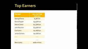 How do Hedge Fund Managers Make So Much Money - YouTube