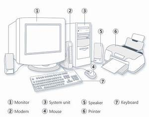 parts one mobile pc With the diagram shows that a computer consists of the central processing