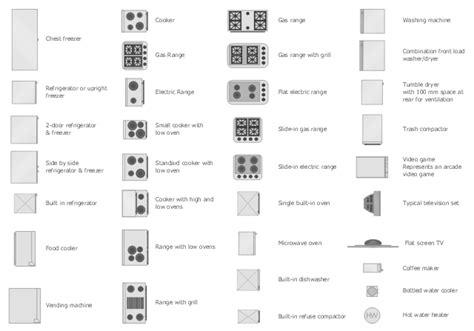 design elements appliances design elements plumbing