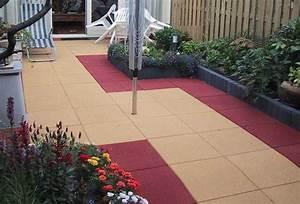 Terrassenplatten Gummi Preise : kunststoff terrassenplatten ~ Michelbontemps.com Haus und Dekorationen