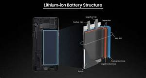 Samsung Note7 Battery Failures Investigation