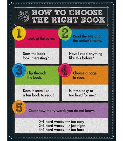 How To Choose The Right Book Chart Grade 15