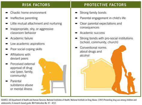 substance abuse prevention hazelden
