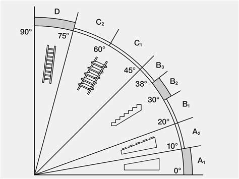 Treppenwangen Berechnen Ausf Hrungsbeispiel