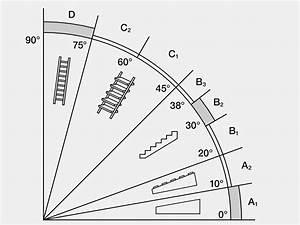Treppenstufen Berechnen Online : treppensteigung din schrittma steigung bei treppen treppen kr ger gitterroste hamburg ~ Themetempest.com Abrechnung