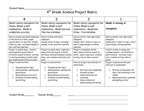 4th grade science project rubric https www