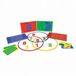 Set Theory By Venn Diagram At Rs 4130   Set